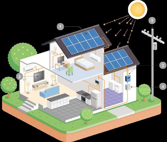 https://eco-instalator.pl/wp-content/uploads/2018/10/inner_solar.png